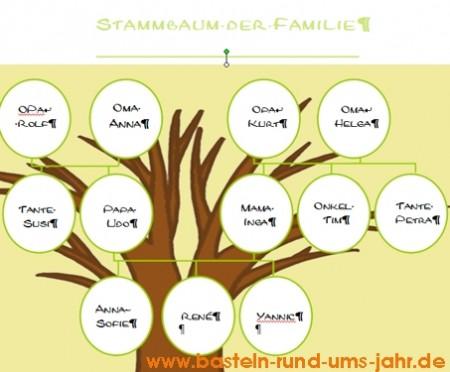 So erstellt ihr euch einen eigenen Stammbaum zu eurer Familiengeschichte