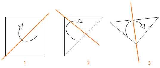 schematische Darstellung Scherenschnitt Stern